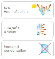 Planitherm 4s Benefits